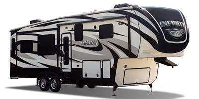 Find Specs for 2014 Dutchmen Infinity RVs