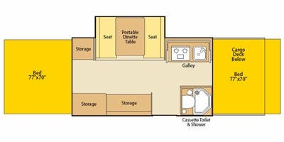 Fleetwood Pop Up Camper Floor Plans | Review Home Co