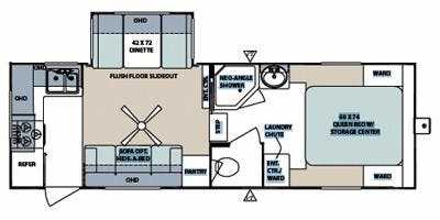 Find Specs for 2008 Forest River - Surveyor <br>Floorplan: SVF-241RK (Fifth Wheel)