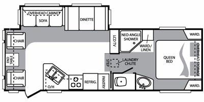 find specs for 2008 keystone - cougar <br>floorplan: 276rls (fifth wheel