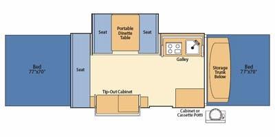 Coleman Travel Trailers Floor Plans >> coleman pop up camper floor plans   Viewfloor.co