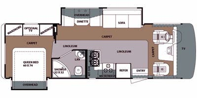 Find Specs for 2011 Forest River - Georgetown VE <br>Floorplan: 280DS (Class A)