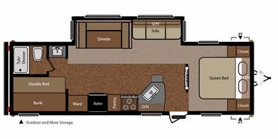 Find Specs for 281BHSSRWE RVs