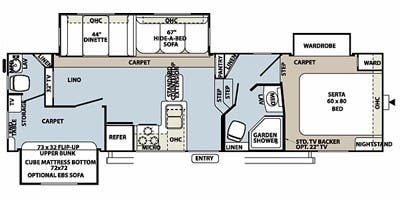 Find Specs for 2012 Forest River - Flagstaff <br>Floorplan: 8528BHWS (Fifth Wheel)