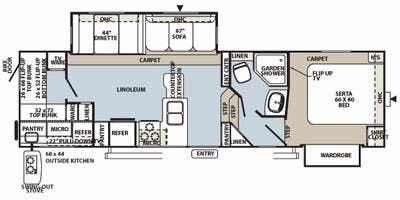 Find Specs for 2012 Forest River - Flagstaff <br>Floorplan: 8528TBWS (Fifth Wheel)