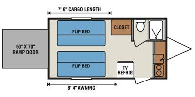 Find Specs for E17FKTH RVs