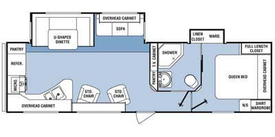Find Specs for 2014 SunnyBrook - Sunset Creek Sport <br>Floorplan: 300 RK (Travel Trailer)