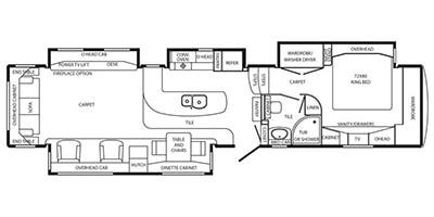 Find Specs for Portland RVs