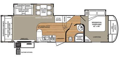 find specs for 2015 forest river - wildcat <br>floorplan: 317rl (fifth
