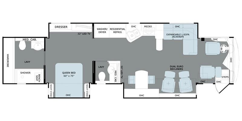 Find Specs for 43SF