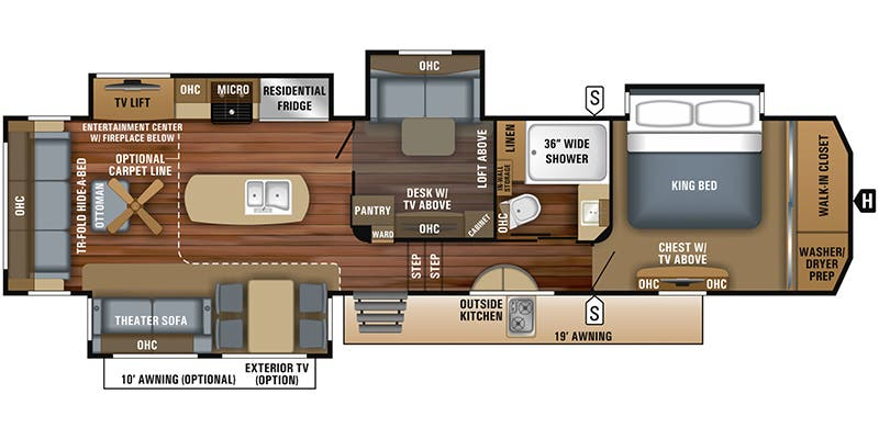 2018 Jayco Pinnacle (Fifth Wheel)