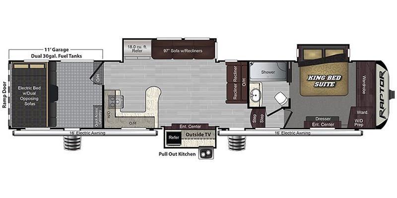2018 Keystone RV Company Raptor Specs & Floorplans
