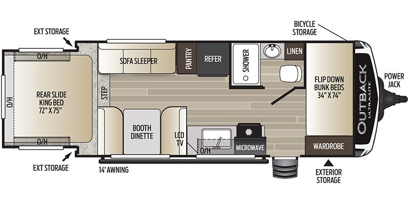 2020 Keystone Outback (Travel Trailer