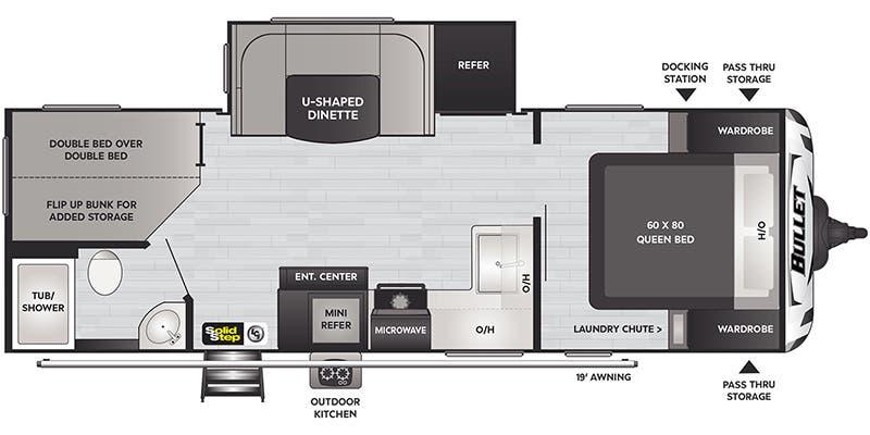 2021 Keystone Bullet Travel Trailer Floorplans Ancria Rv